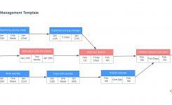Successful Critical Chain Project Management Lucidchart