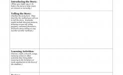 Teaching Plan Template Teacher Annual Learning Station Lesson