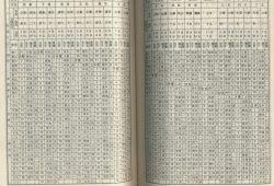Ten Thousand Year Calendar