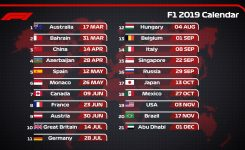 The Fia Has Announced That The World Motor Sport Council Has