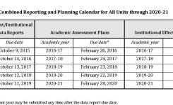Uf Academic Calendar Free 2017 2018 1 Uf 2017 2018 Calendar