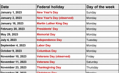 Us Federal Holidays 2023