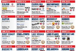 Usa Bmx Calendar 2018