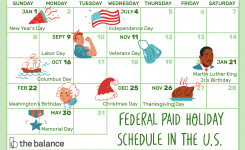 Whats A Typical Paid Holiday Schedule In The Us