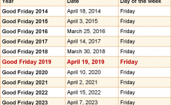 When Is Good Friday 2019 2020 Dates Of Good Friday