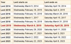 When Is Lent 2019 2020 Dates Of Lent