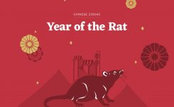 Year Of The Rat Fortune And Personality Chinese Zodiac 2018