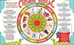 Zodiac Better Chinatown Usa