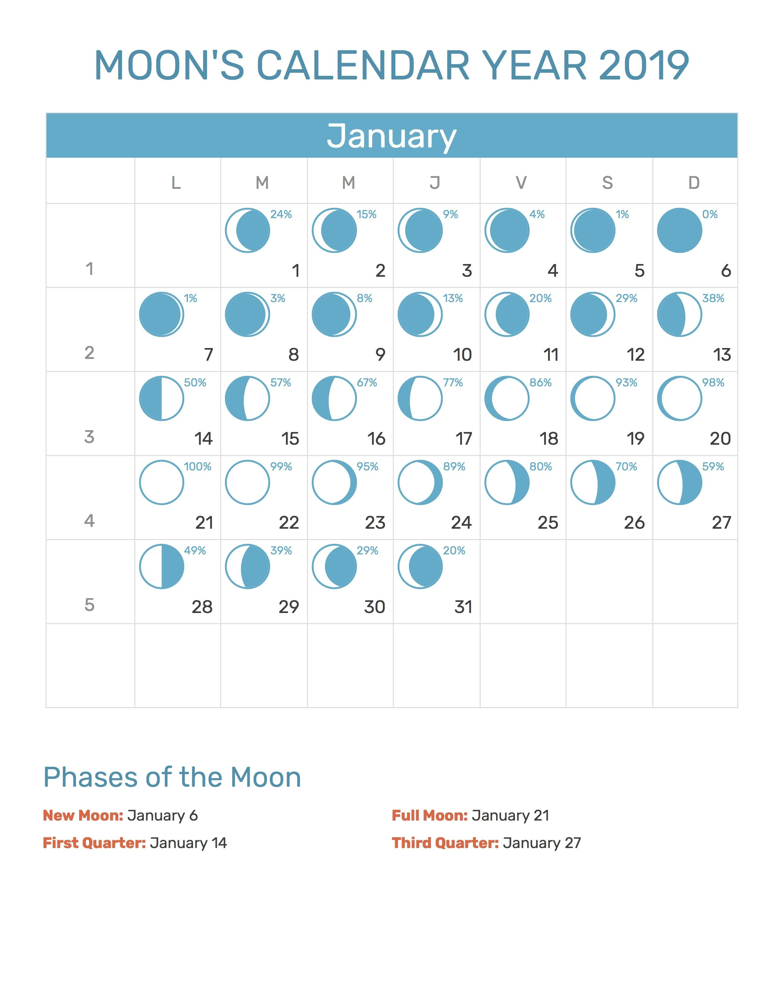January 2019 Full Moon Calendar And Dates Printable Templates