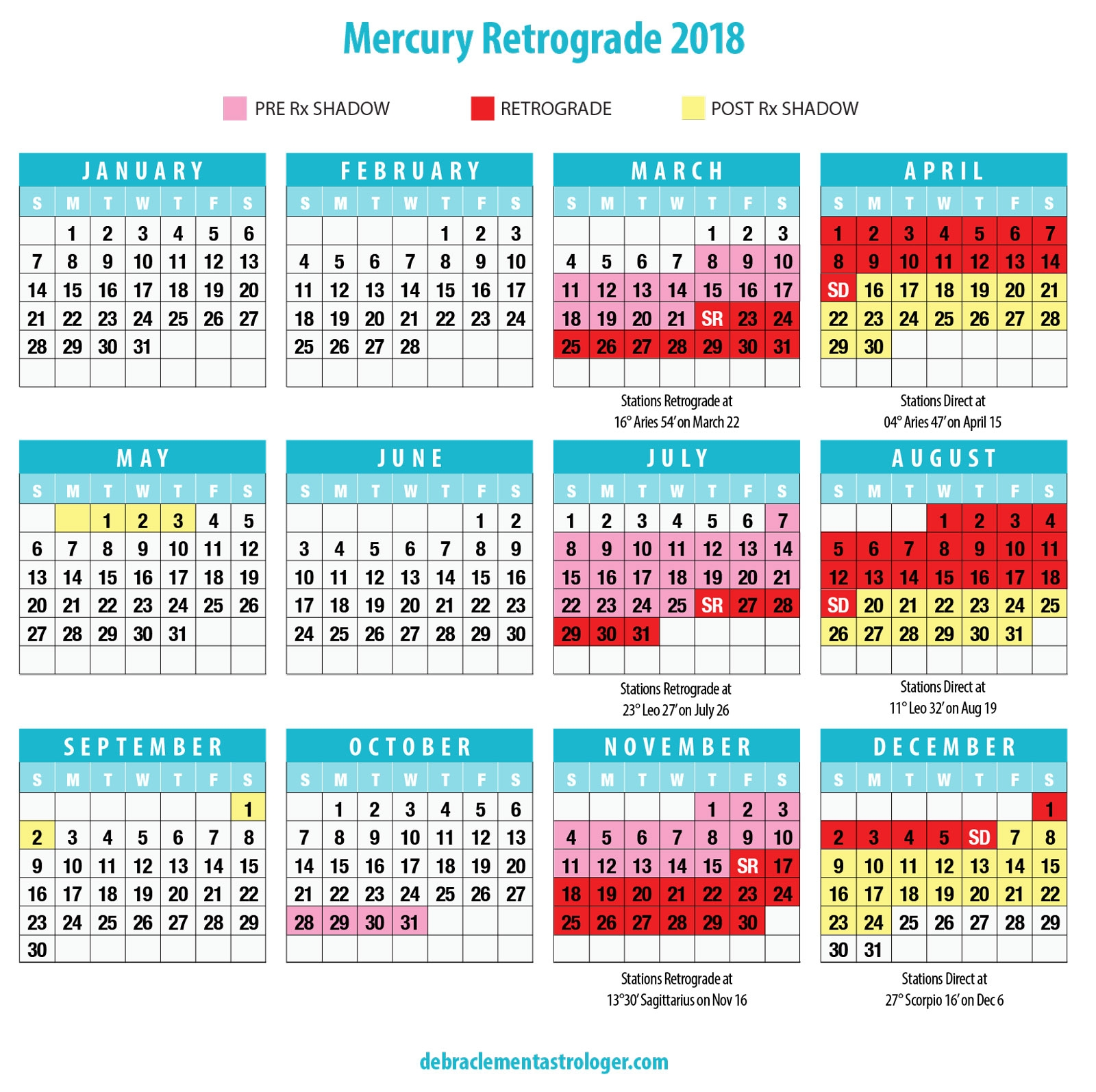Mercury Retrograde Calendar