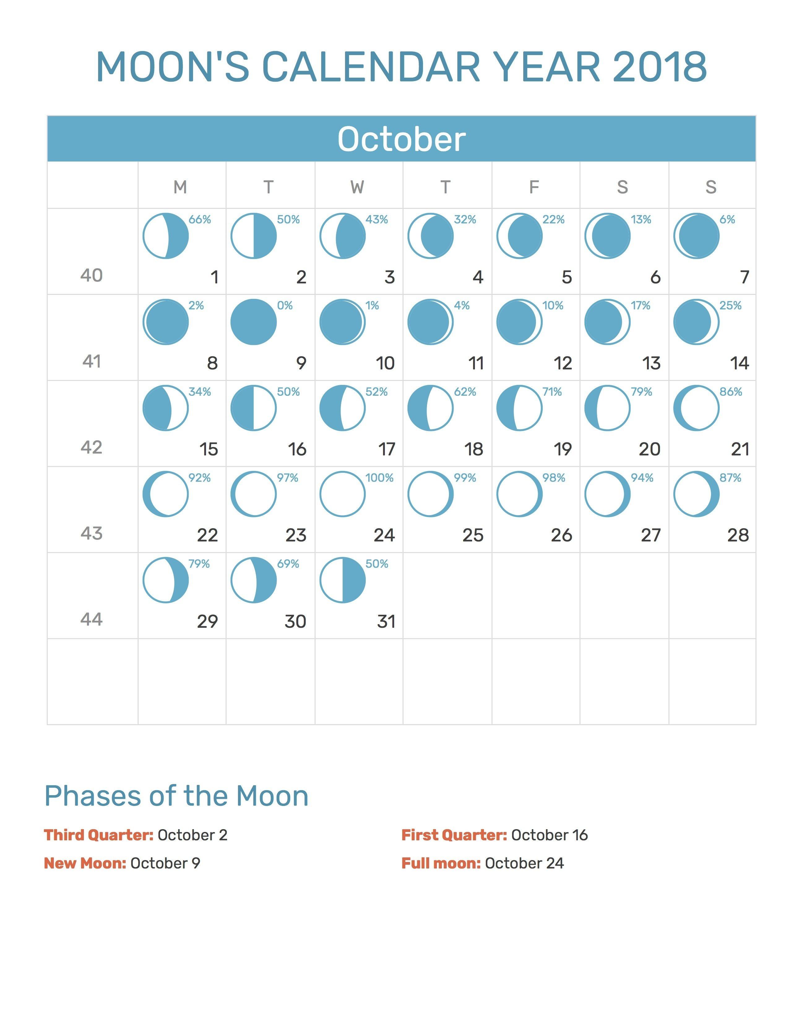 1 Moon Calendar