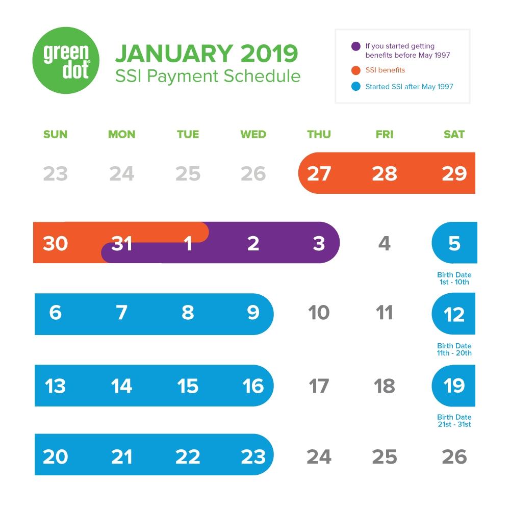 Social Security Payment Calendar 2019