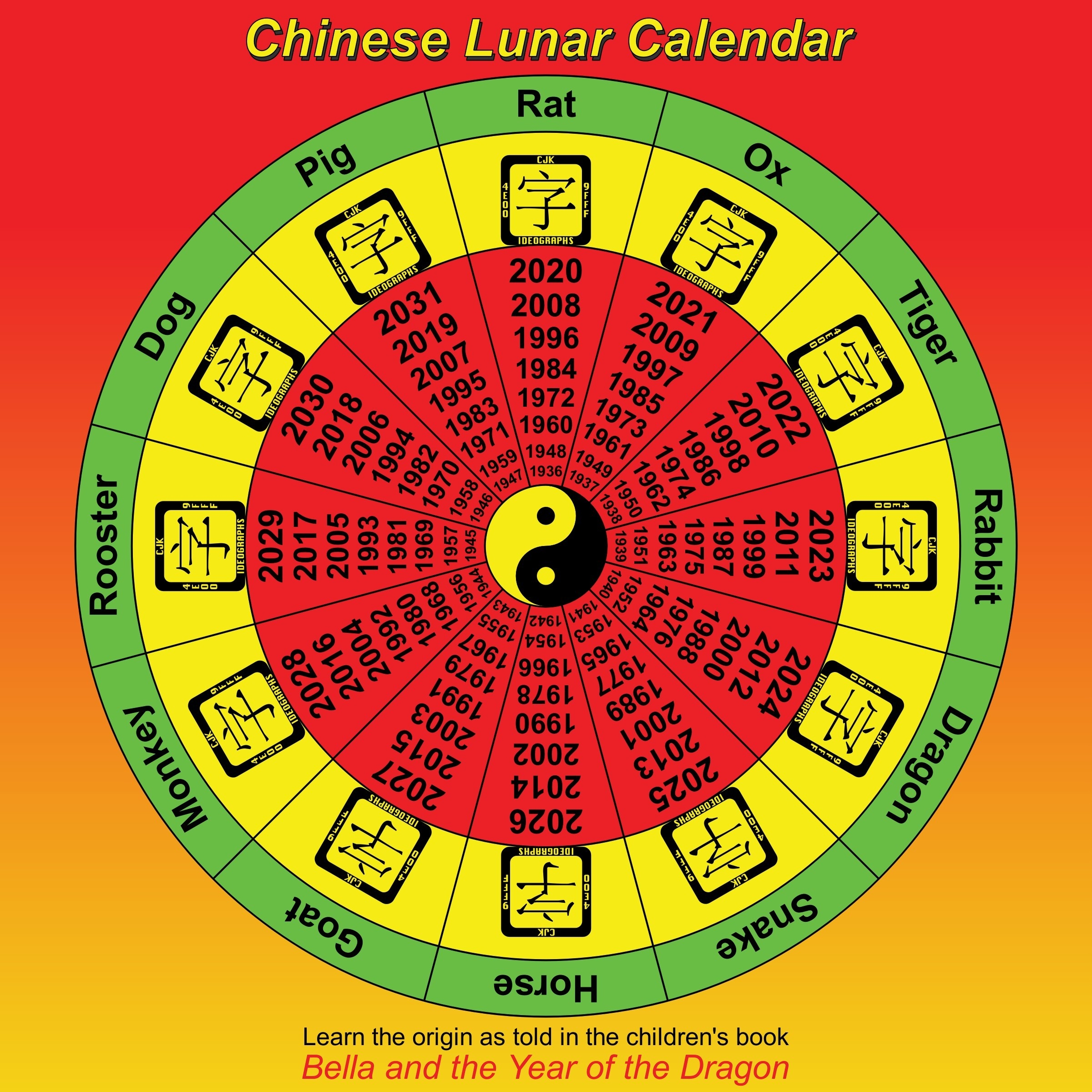The Most Suitable Situation Associated With A Chinese Calendar
