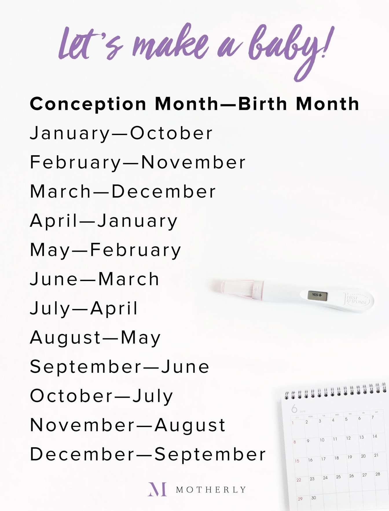 Conception Calendar Calculator
