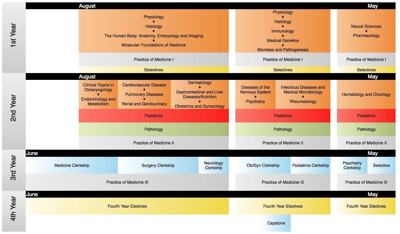 Wustl Academic Calendar