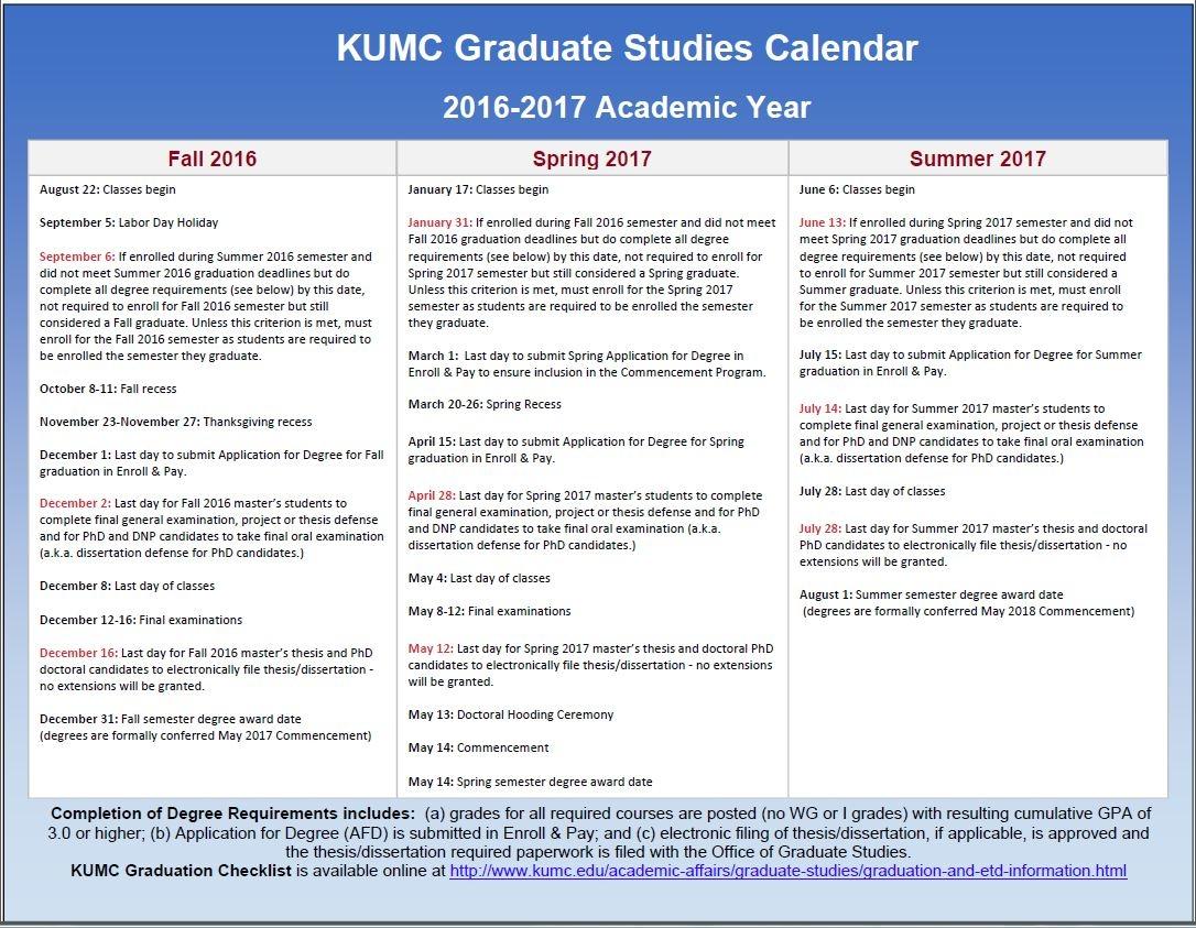 Ku Academic Calendar