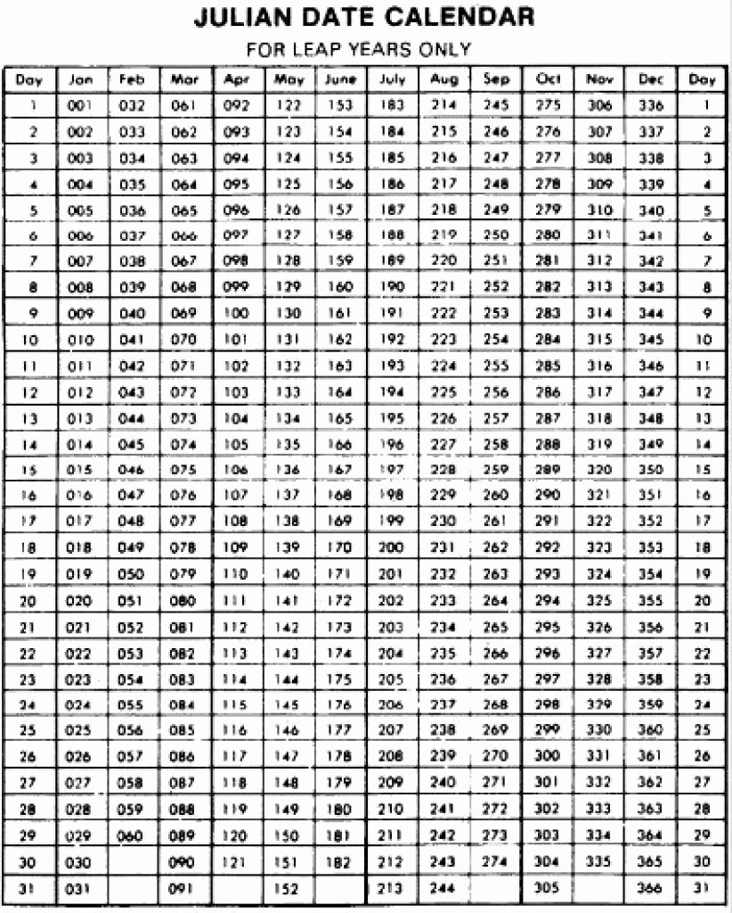 Julian Calendar Printable