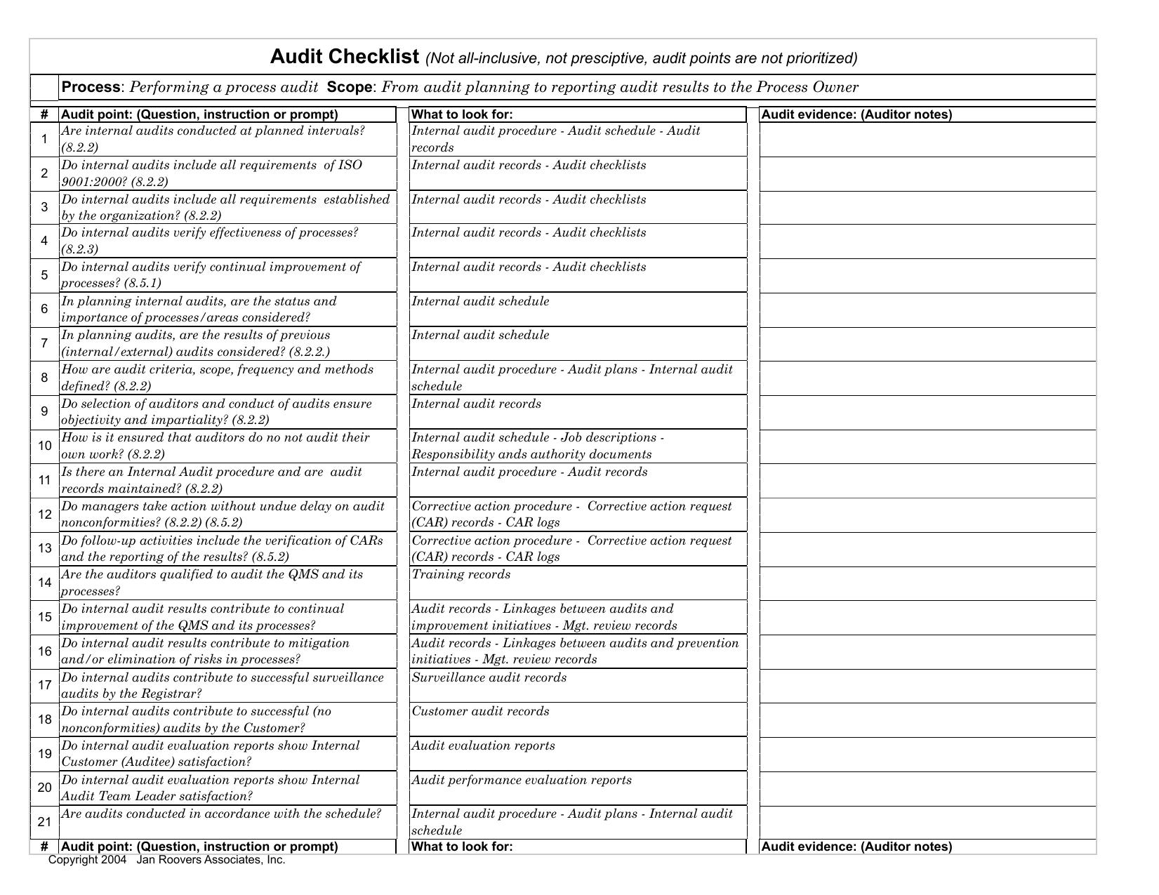 Download Internal Audit Checklist Template Excel Pdf Rtf