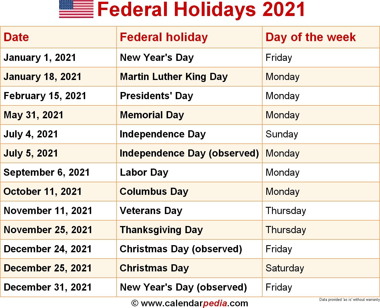 american bank holidays