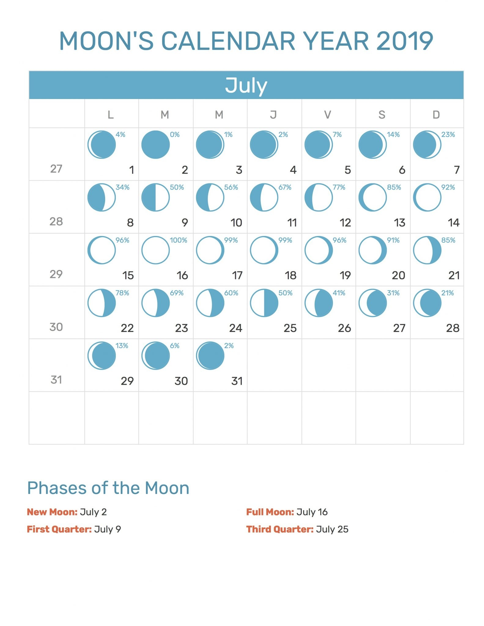 New Moon Calendar 2018 Uk