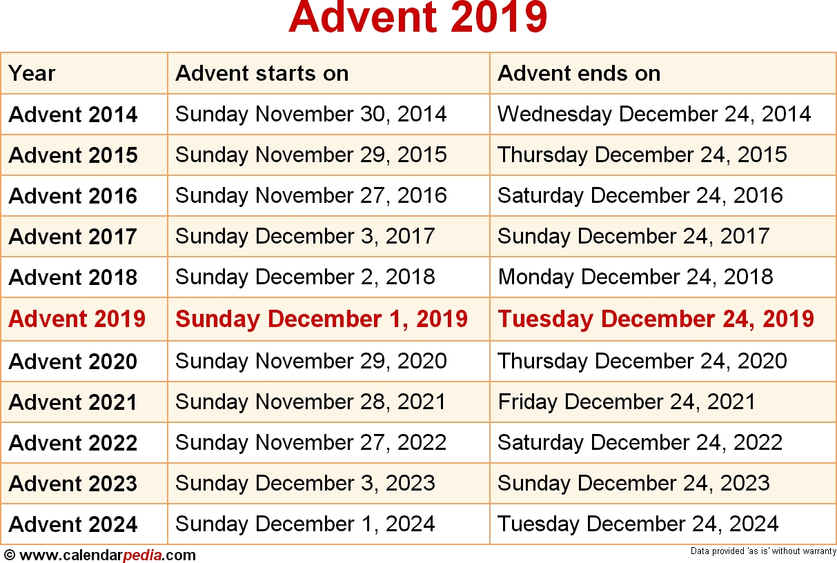 First Sunday Of Advent 2022 Advent Start 2023