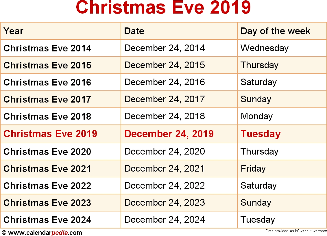 When Is Christmas Day 2022 Christmas 2023