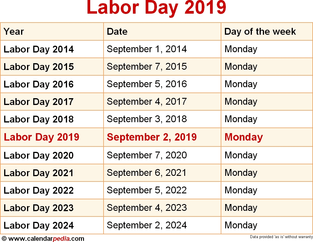 When Is Labor Day 2020 Labor Day 2021