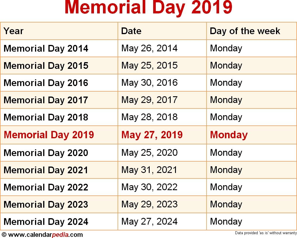 When Is Memoria Day 2020 Memoria Day 2021
