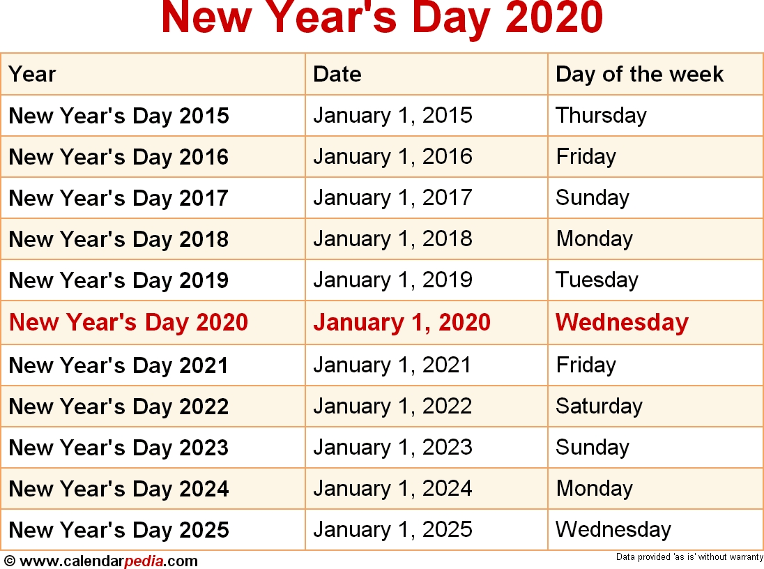 When Is New Years Day 2020 2021 Dates Of New Years Day