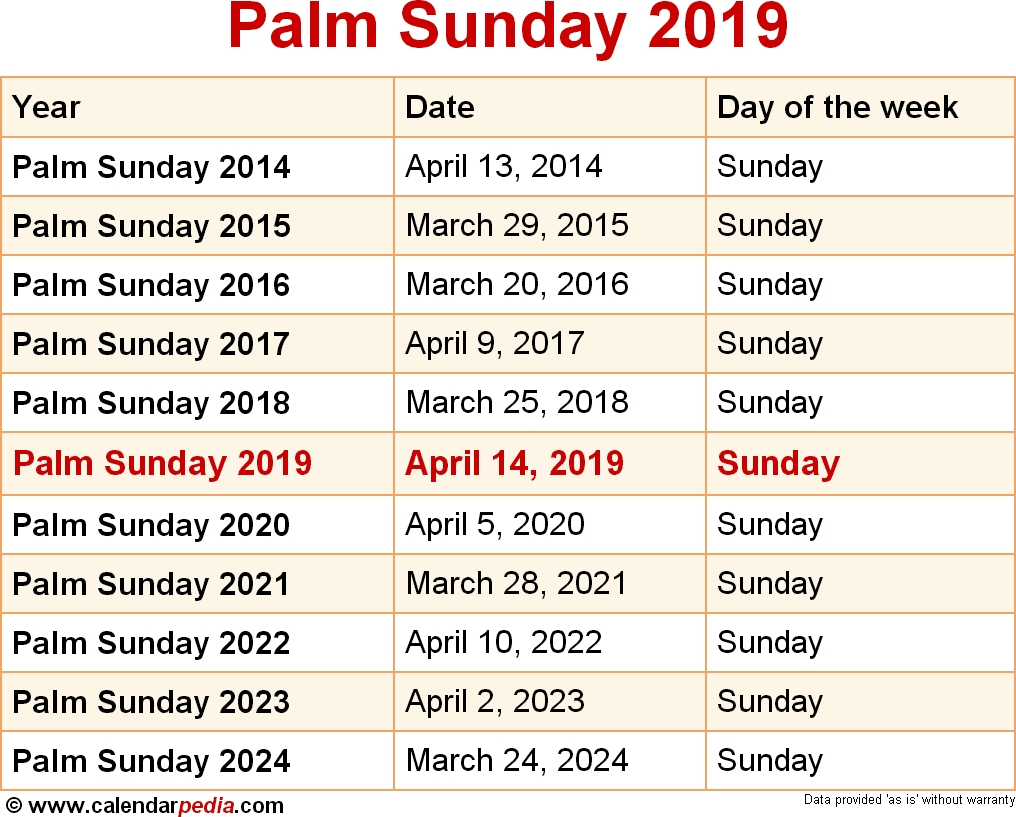 When Is Palm Sunday 2022 Palm Sunday 2023