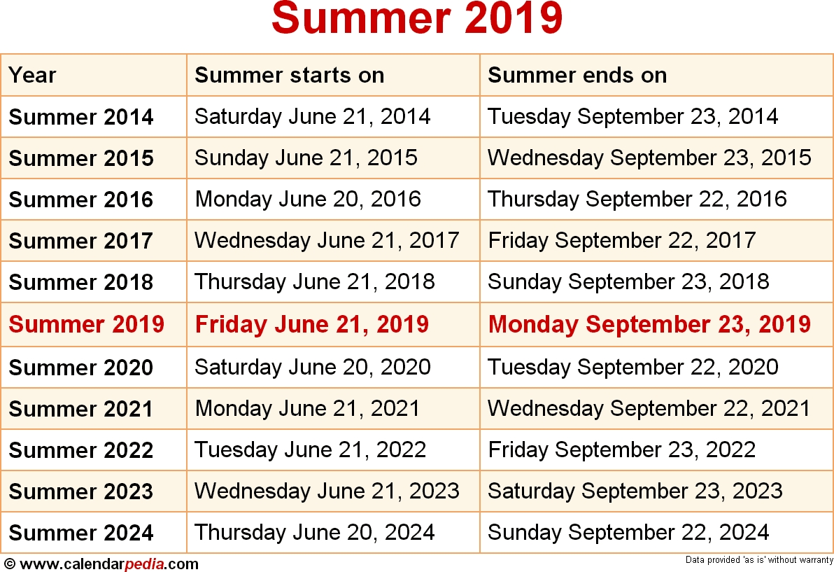 When Is The First Day Of Summer 2019 2020