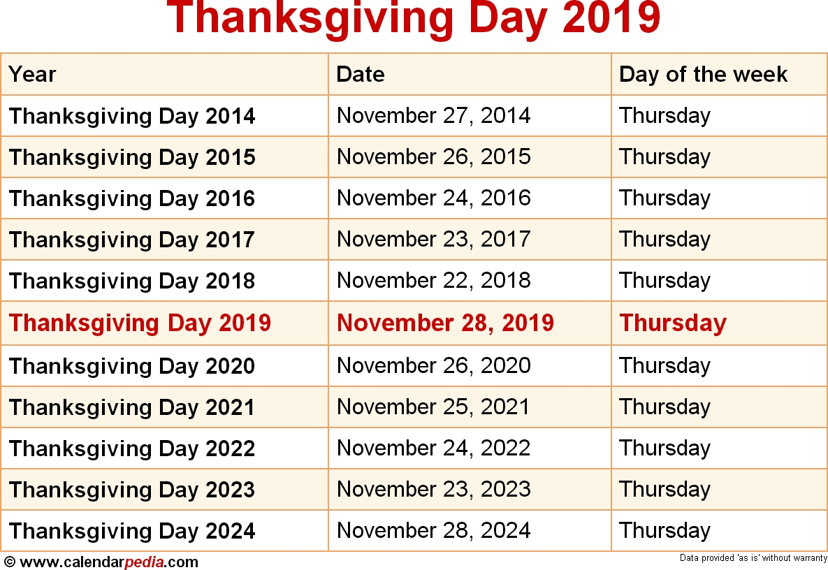 When Is Thanksgiving Day 2019 2020 Dates Of Thanksgiving Day