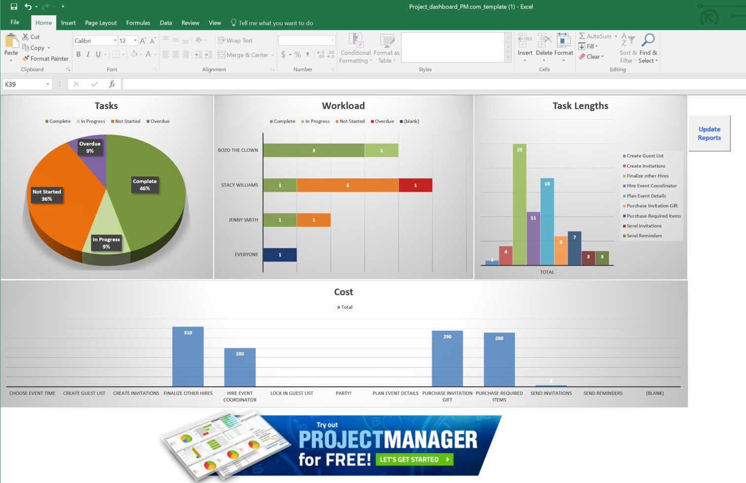 Guide To Excel Project Management Projectmanager