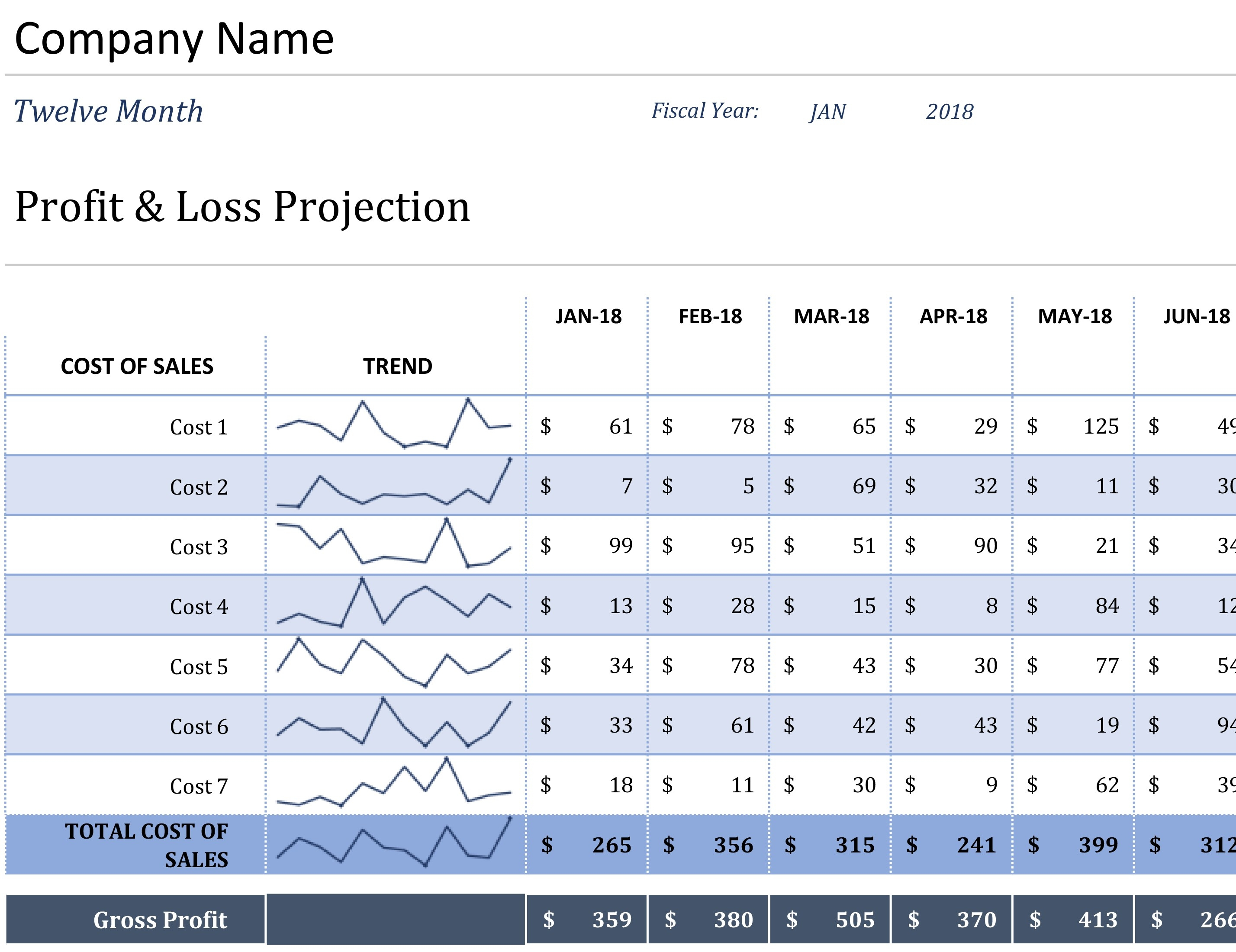 Profit And Loss Worksheet Template
