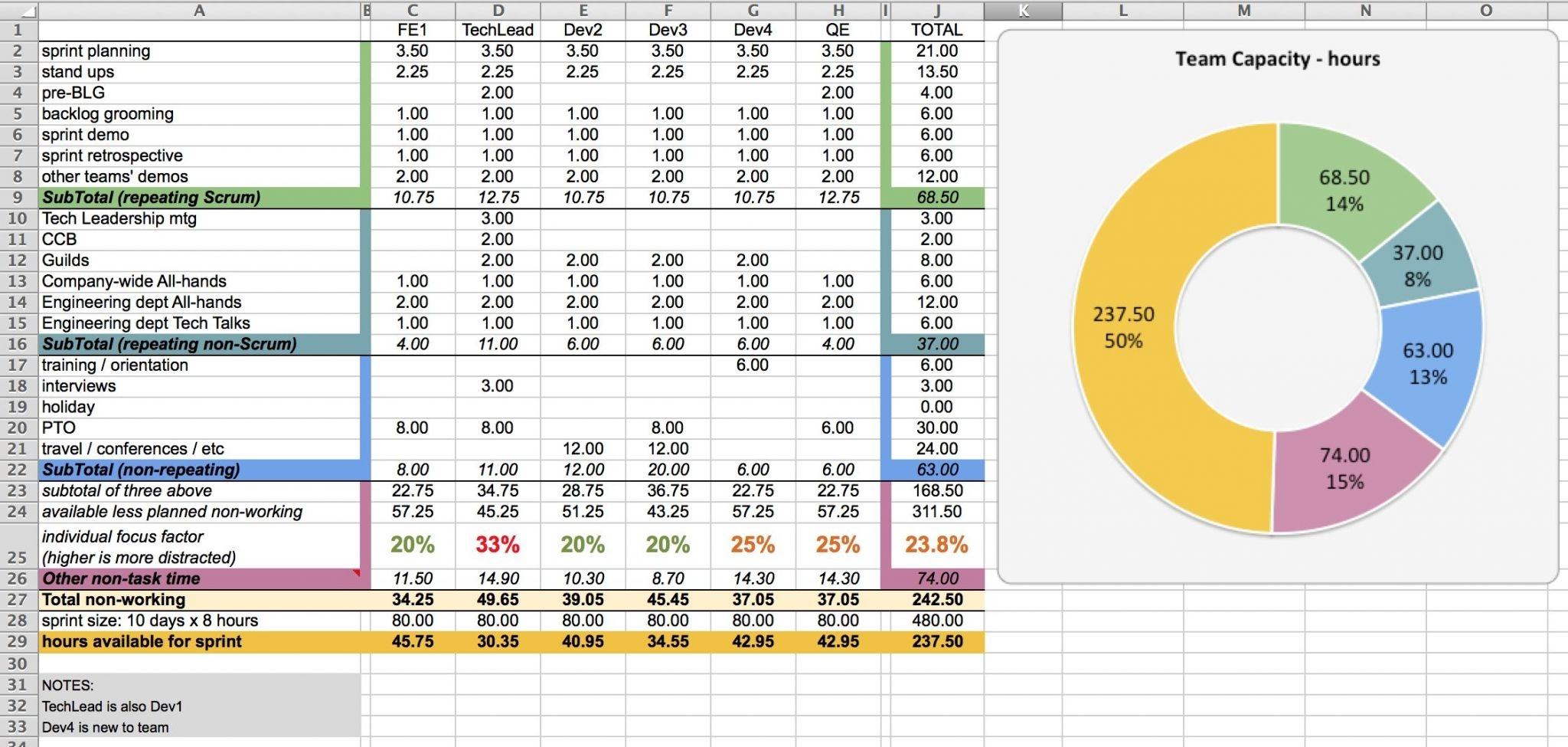 Excel Resource Capacity Planning Template