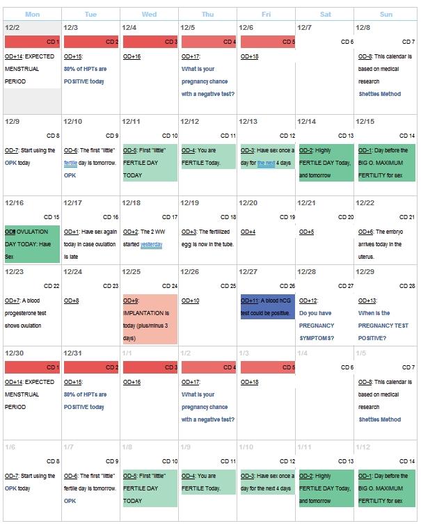 Ovulation Predictor Calendar
