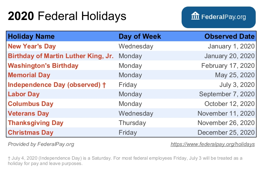 is there a holiday today in america