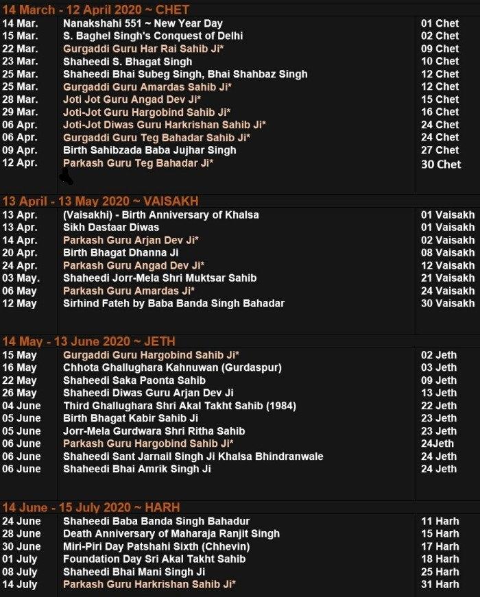 Nanakshahi Calendar 2021