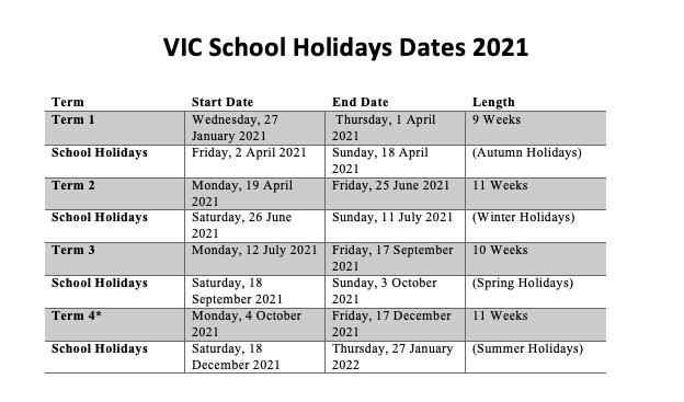 Bank Holiday 2021 Victoria
