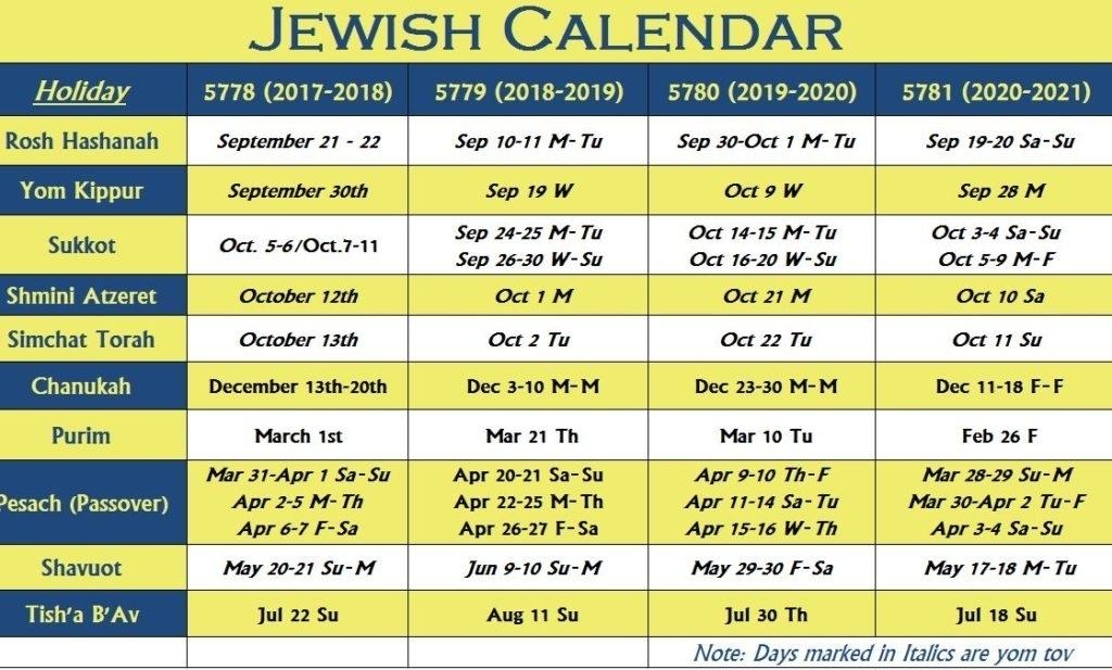 Jewish Holiday Calendar 2021 | Qualads